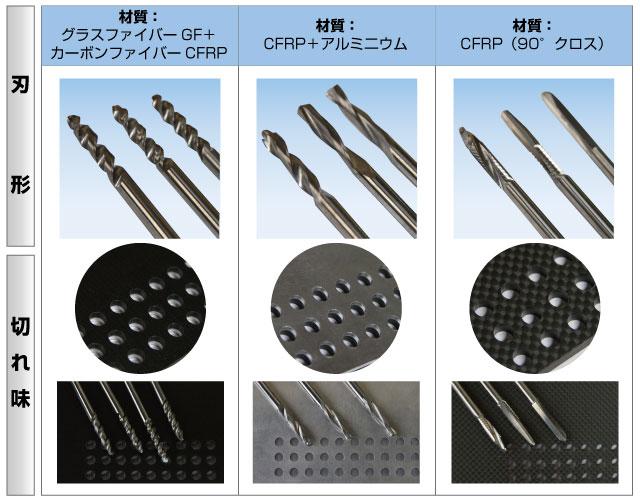 材質:グラスファイバーGF+カーボンファイバーCFRP、材質:CFRP+アルミ二ウム、材質:CFRP(90°クロス)